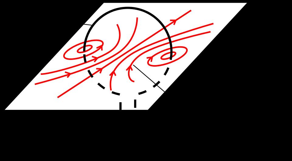 campo elettromagnetico Maxwell