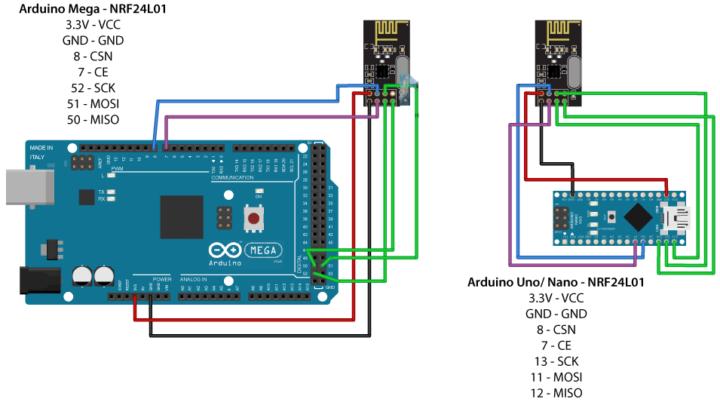 Comunicazione senza fili con Arduino: modulo NRF24L01